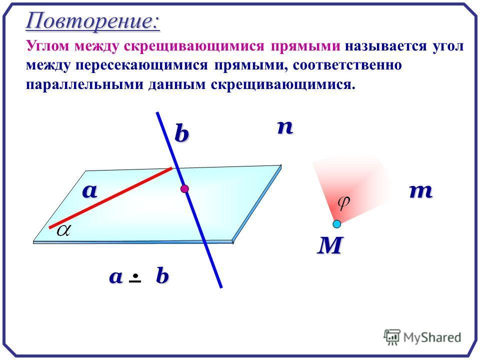 Повторение: Углом между скрещивающимися прямыми называется угол между пересекающимися прямыми, соответственно параллельными данным скрещивающимися. a b a ba bb M mn
