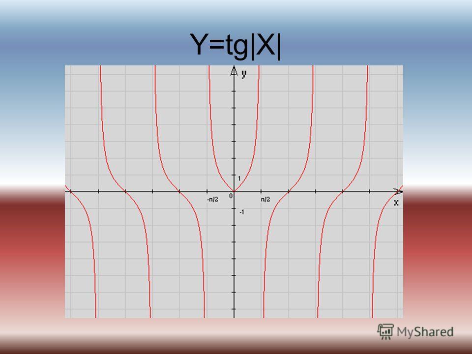 Y=tg|X|