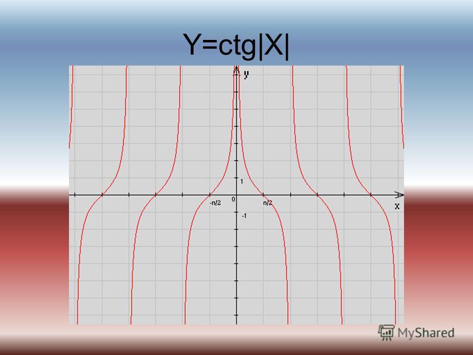 Y=ctg|X|