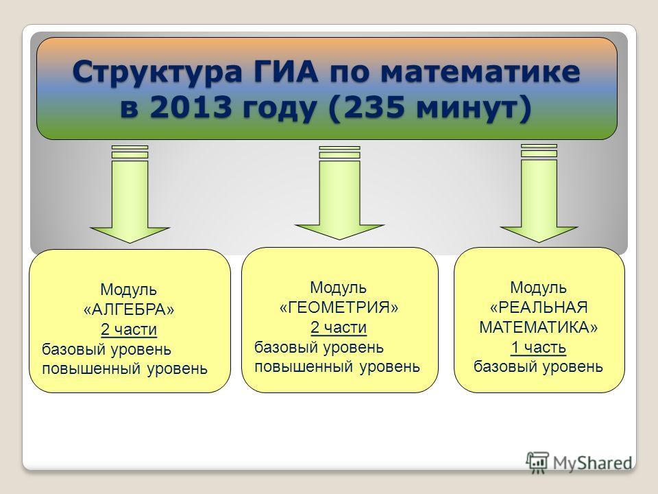 Структура ГИА по математике в 2013 году (235 минут) Модуль «АЛГЕБРА» 2 части базовый уровень повышенный уровень Модуль «РЕАЛЬНАЯ МАТЕМАТИКА» 1 часть базовый уровень Модуль «ГЕОМЕТРИЯ» 2 части базовый уровень повышенный уровень