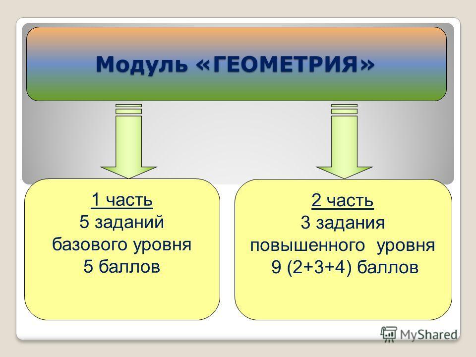Модуль «ГЕОМЕТРИЯ» 1 часть 5 заданий базового уровня 5 баллов 2 часть 3 задания повышенного уровня 9 (2+3+4) баллов