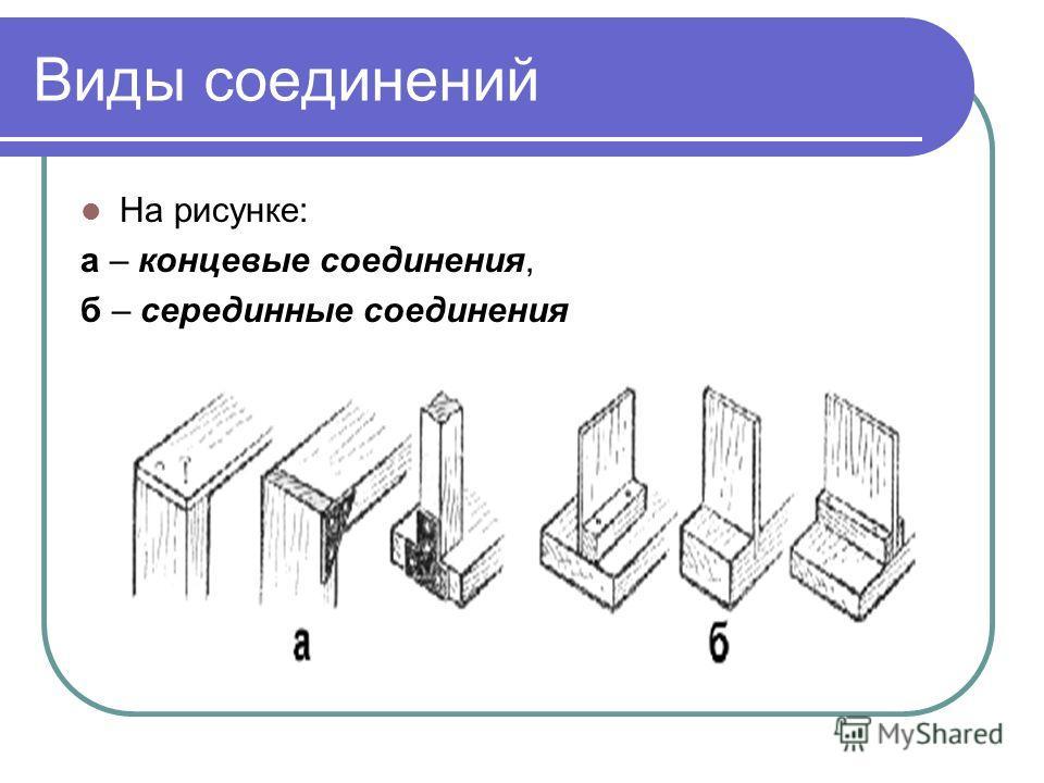 Виды соединений На рисунке: а – концевые соединения, б – серединные соединения