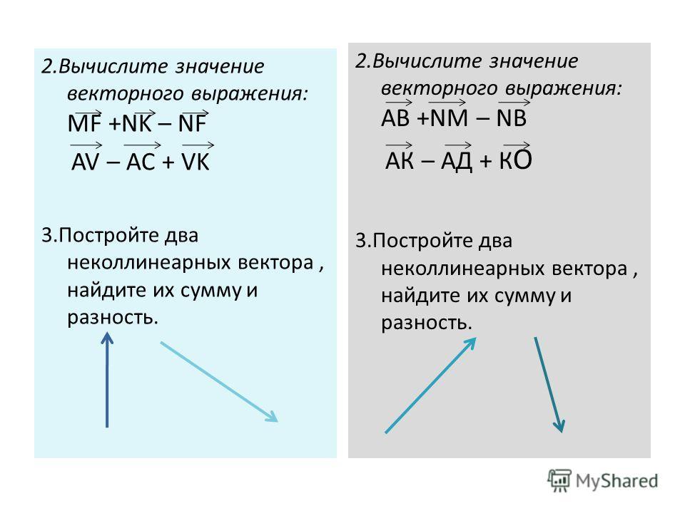 2.Вычислите значение векторного выражения: MF +NK – NF AV – AC + VK 3.Постройте два неколлинеарных вектора, найдите их сумму и разность. 2.Вычислите значение векторного выражения: АВ +NМ – NВ AК – AД + К О 3.Постройте два неколлинеарных вектора, найд