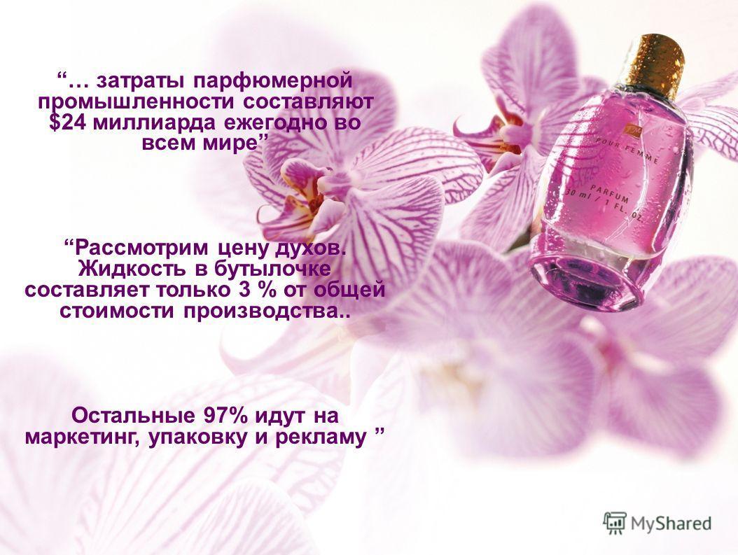 … затраты парфюмерной промышленности составляют $24 миллиарда ежегодно во всем мире Рассмотрим цену духов. Жидкость в бутылочке составляет только 3 % от общей стоимости производства.. Остальные 97% идут на маркетинг, упаковку и рекламу