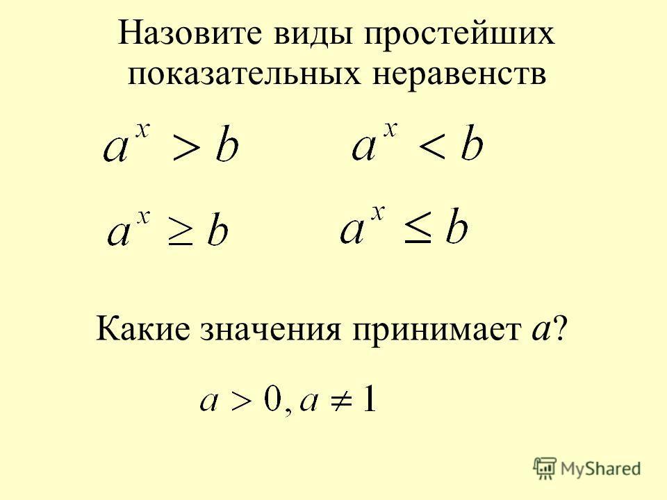Назовите виды простейших показательных неравенств Какие значения принимает a ?