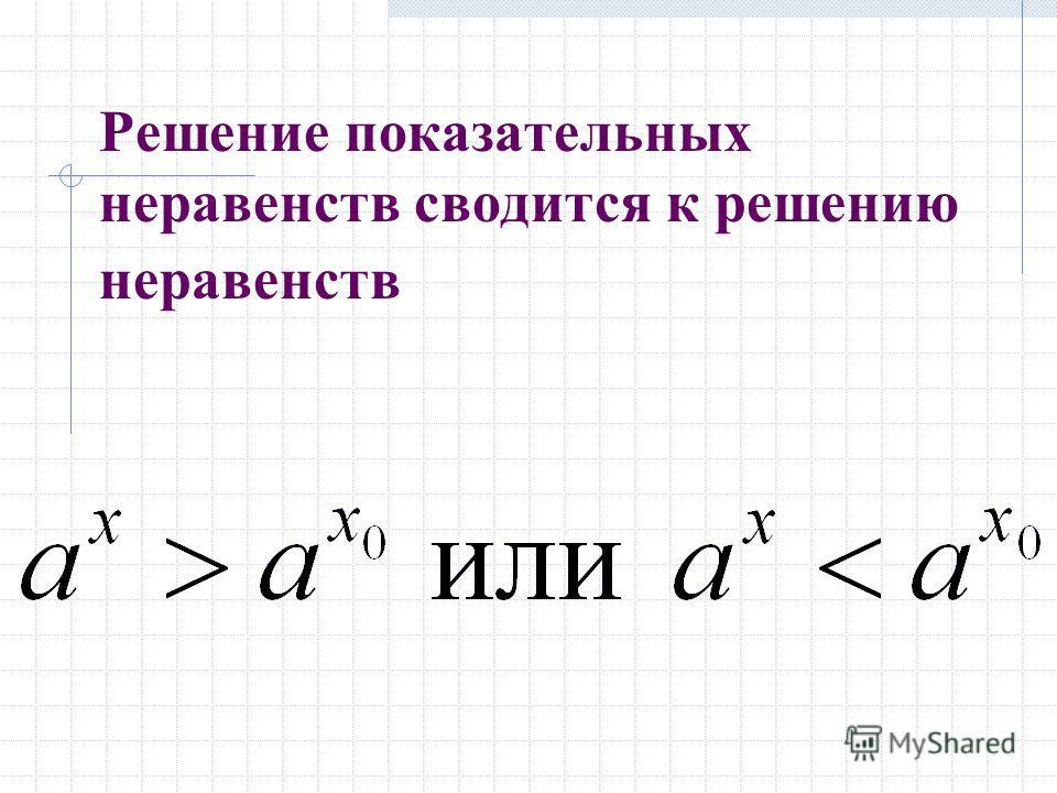 При решении простейших неравенств используют свойства возрастания или убывания показательной функции. Для решения более сложных показательных неравенств используются те же способы, что и при решении показательных уравнений. к теме