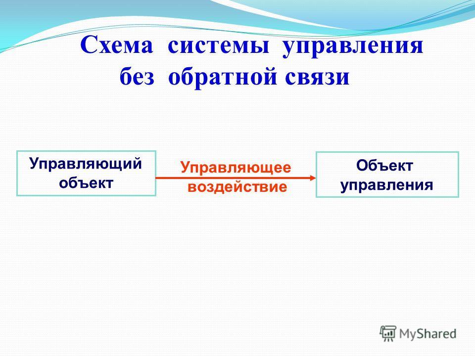 Управляющий объект Объект управления Управляющее воздействие Схема системы управления без обратной связи