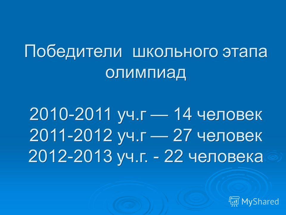 Победители школьного этапа олимпиад 2010-2011 уч.г 14 человек 2011-2012 уч.г 27 человек 2012-2013 уч.г. - 22 человека