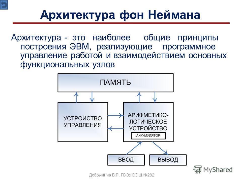 Архитектура - это наиболее общие принципы построения ЭВМ, реализующие программное управление работой и взаимодействием основных функциональных узлов Архитектура фон Неймана Добрынина В.П. ГБОУ СОШ 282