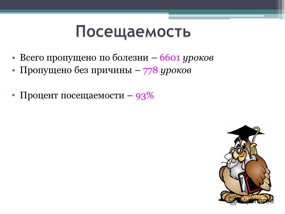 Всего пропущено по болезни – 6601 уроков Пропущено без причины – 778 уроков Процент посещаемости – 93%