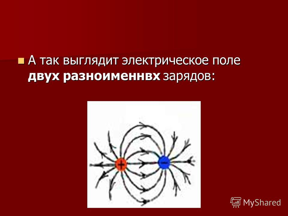 А так выглядит электрическое поле двух разноименнвх зарядов: А так выглядит электрическое поле двух разноименнвх зарядов: