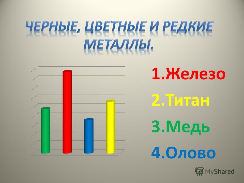1.Железо 2.Титан 3.Медь 4.Олово