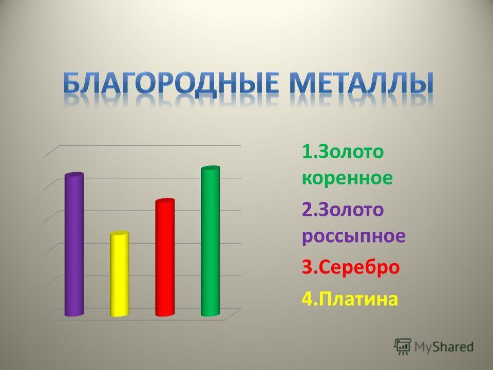 1.Золото коренное 2.Золото россыпное 3.Серебро 4.Платина