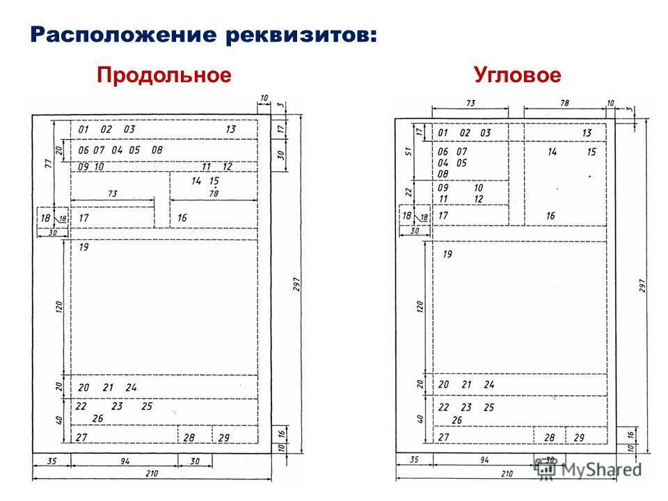 расположение реквизитов на бланке документа определяется - фото 4