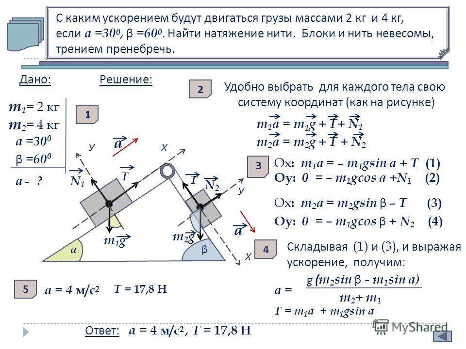а β m1g m1g m2g m2g N1N1 N2N2 T T У У Х Х а а С каким ускорением будут двигаться грузы массами 2 кг и 4 кг, если а =30 0, β =60 0. Найти натяжение нити. Блоки и нить невесомы, трением пренебречь. m 1 = 2 кг m 2 = 4 кг Дано : а =30 0 β =60 0 а - ? Реш