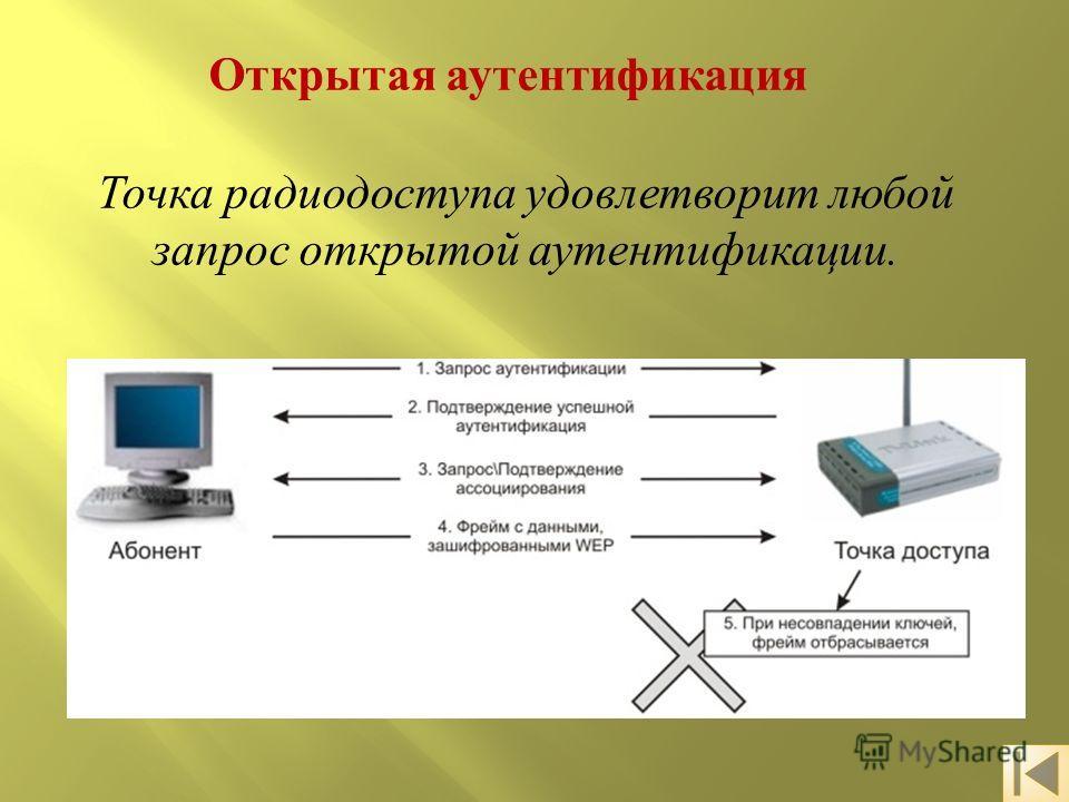Открытая аутентификация Точка радиодоступа удовлетворит любой запрос открытой аутентификации.