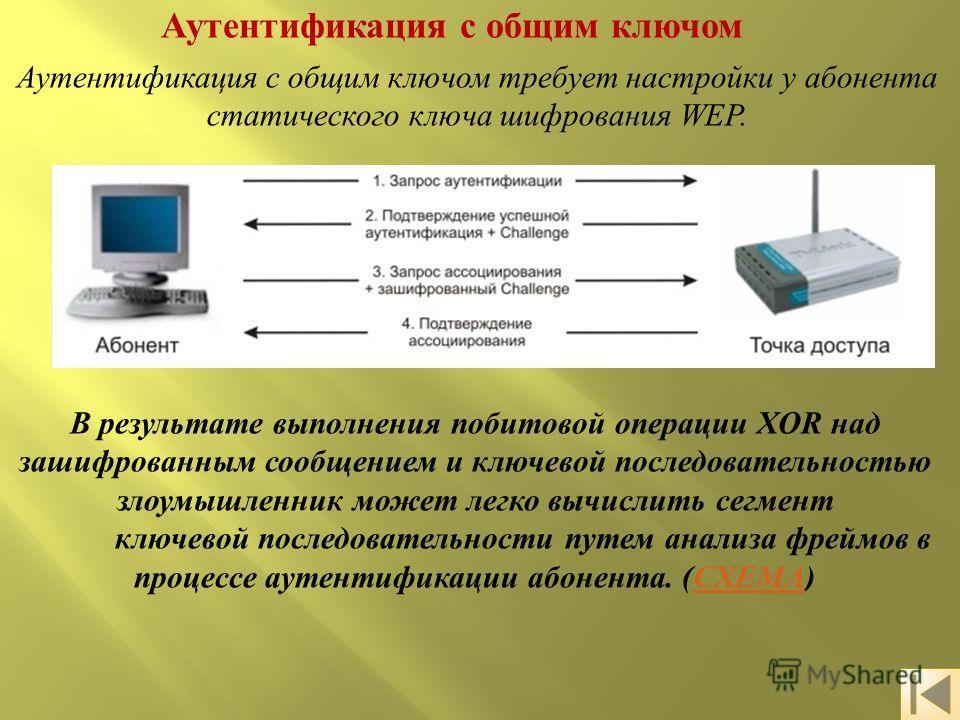 Аутентификация с общим ключом Аутентификация с общим ключом требует настройки у абонента статического ключа шифрования WEP. В результате выполнения побитовой операции XOR над зашифрованным сообщением и ключевой последовательностью злоумышленник может