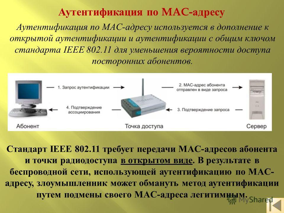 Аутентификация по MAC- адресу Аутентификация по MAC- адресу используется в дополнение к открытой аутентификации и аутентификации с общим ключом стандарта IEEE 802.11 для уменьшения вероятности доступа посторонних абонентов. Стандарт IEEE 802.11 требу