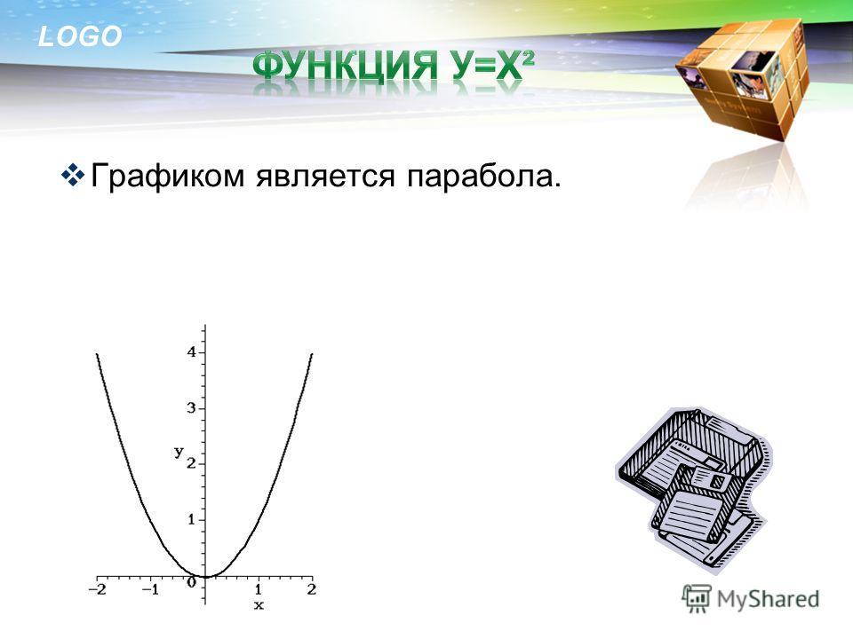 LOGO Если х=0,то у=0,(0;0) принадлежит графику. Если х>0,то у>0,график расположен в 1 четверти. Большему значению х соответствует большее значение у. График идёт вверх.