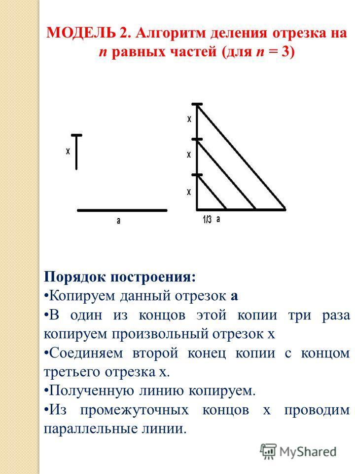 МОДЕЛЬ 2. Алгоритм деления отрезка на n равных частей (для n = 3) Порядок построения: Копируем данный отрезок а В один из концов этой копии три раза копируем произвольный отрезок х Соединяем второй конец копии с концом третьего отрезка х. Полученную