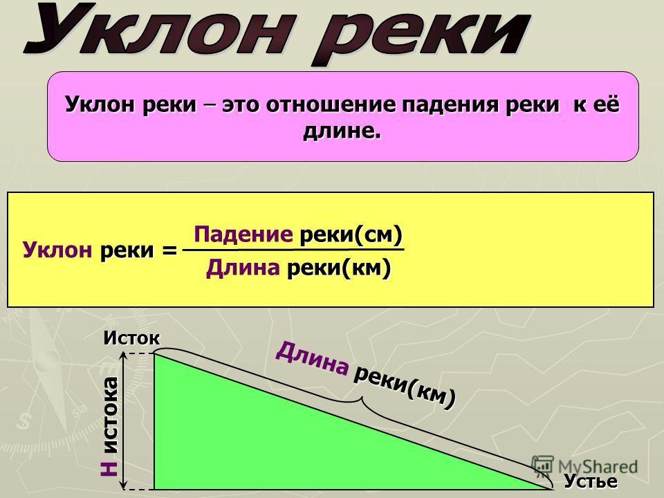 Уклон реки – это отношение падения реки к её длине. реки = Уклон реки = реки(см) Падение реки(см) реки(км) Длина реки(км) ИстокУстье истока Н истока реки(км) Длина реки(км)