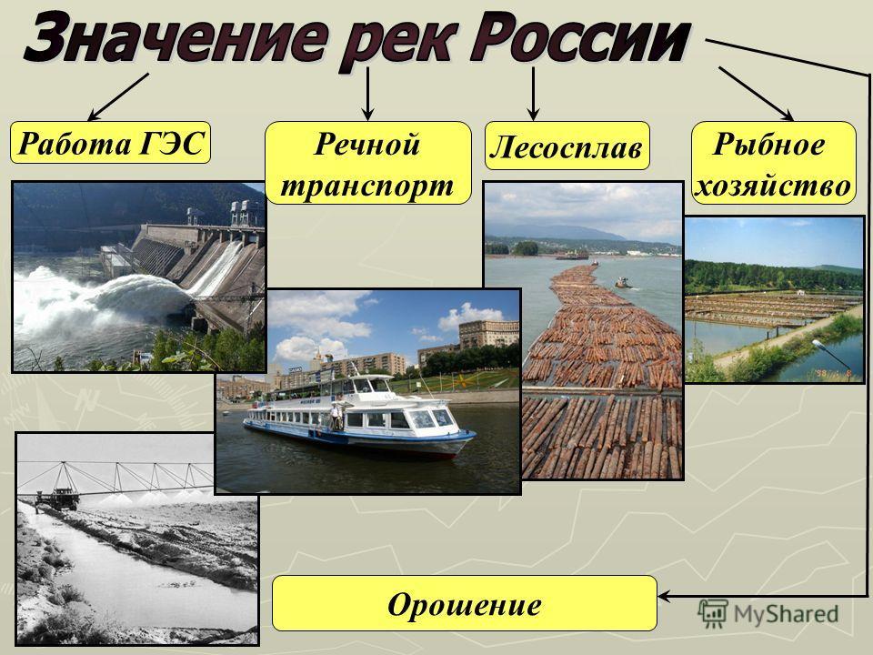Работа ГЭС Рыбное хозяйство Орошение Лесосплав Речной транспорт