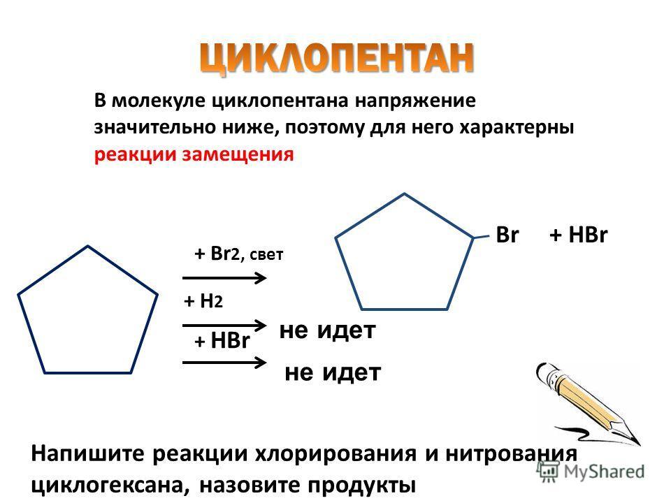 + Br 2, свет + H 2 не идет + HBr не идет В молекуле циклопентана напряжение значительно ниже, поэтому для него характерны реакции замещения Напишите реакции хлорирования и нитрования циклогексана, назовите продукты Br + HBr