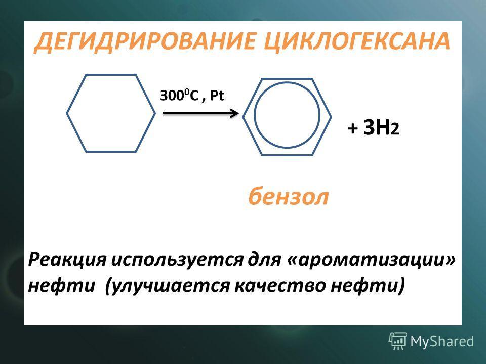 ДЕГИДРИРОВАНИЕ ЦИКЛОГЕКСАНА бензол 300 0 C, Pt + 3H 2 Реакция используется для «ароматизации» нефти (улучшается качество нефти)