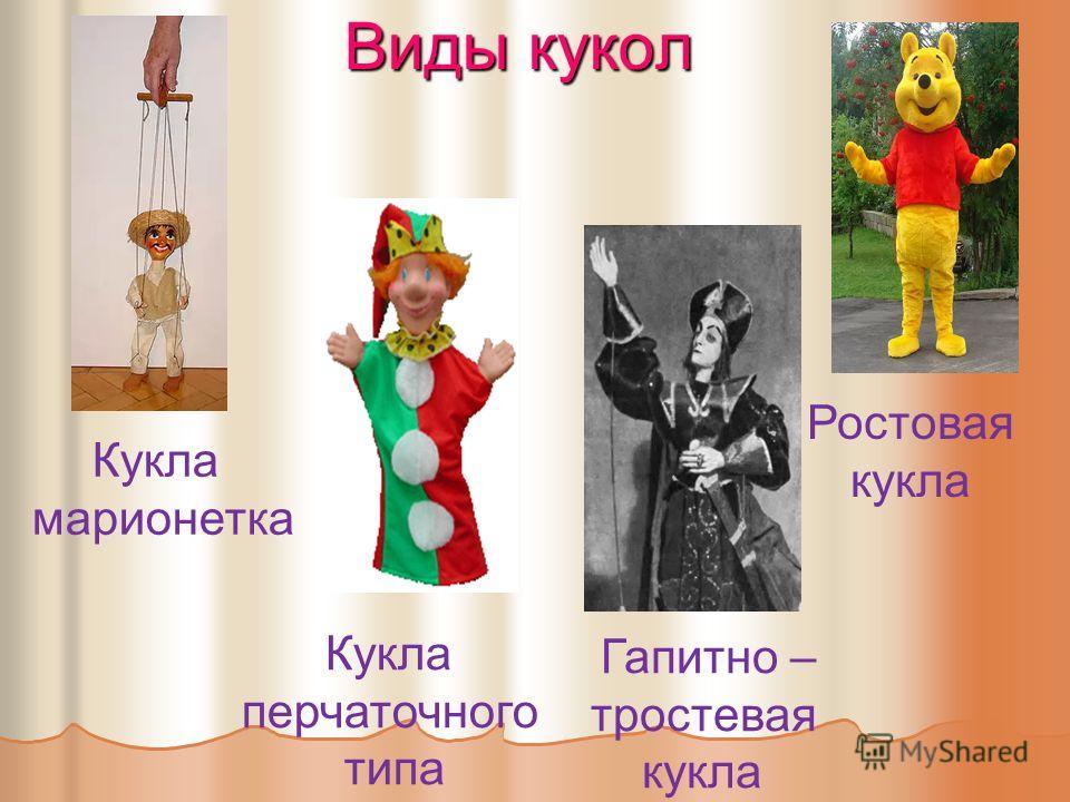 Виды кукол Кукла марионетка Кукла перчаточного типа Гапитно – тростевая кукла Ростовая кукла