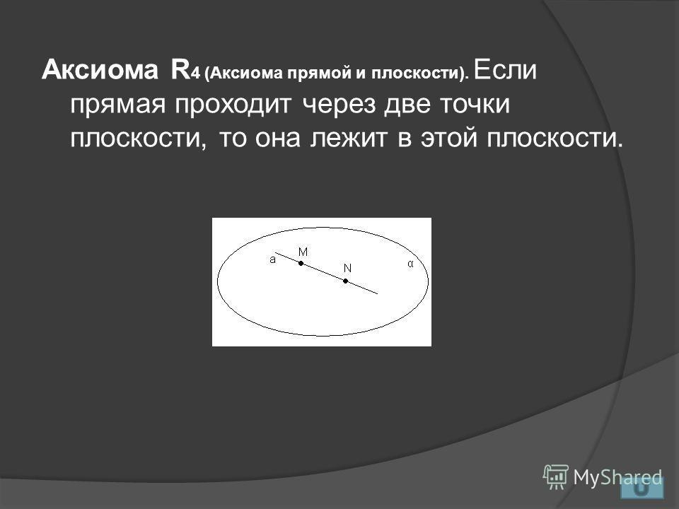 Аксиома R 4 (Аксиома прямой и плоскости). Если прямая проходит через две точки плоскости, то она лежит в этой плоскости.