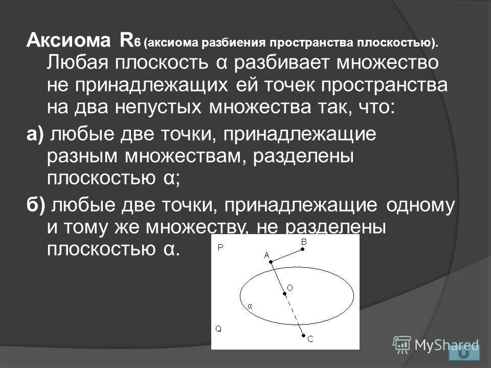 Аксиома R 6 (аксиома разбиения пространства плоскостью). Любая плоскость α разбивает множество не принадлежащих ей точек пространства на два непустых множества так, что: а) любые две точки, принадлежащие разным множествам, разделены плоскостью α; б)
