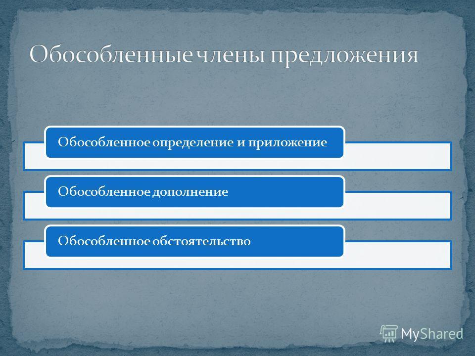 Обособленное определение и приложениеОбособленное дополнениеОбособленное обстоятельство