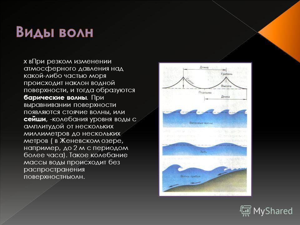 х вПри резком изменении атмосферного давления над какой-либо частью моря происходит наклон водной поверхности, и тогда образуются барические волны. При выравнивании поверхности появляются стоячие волны, или сейши, -колебания уровня воды с амплитудой