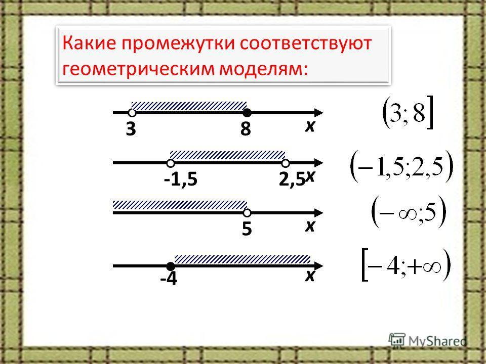 Какие промежутки соответствуют геометрическим моделям: Какие промежутки соответствуют геометрическим моделям: х -4 2,5-1,5 х 5 х 38 х