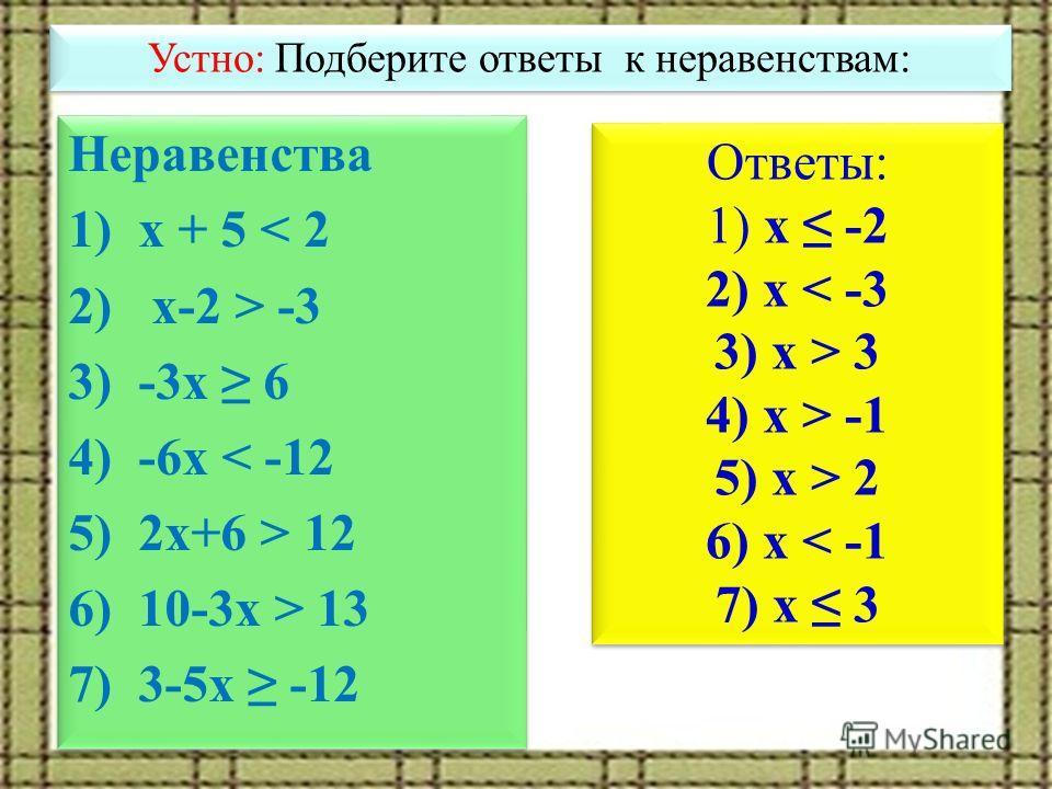 Устно: Подберите ответы к неравенствам: Неравенства 1) x + 5 < 2 2) х-2 > -3 3) -3x 6 4) -6x < -12 5) 2x+6 > 12 6) 10-3x > 13 7) 3-5x -12 Неравенства 1) x + 5 < 2 2) х-2 > -3 3) -3x 6 4) -6x < -12 5) 2x+6 > 12 6) 10-3x > 13 7) 3-5x -12 Ответы: 1) x -