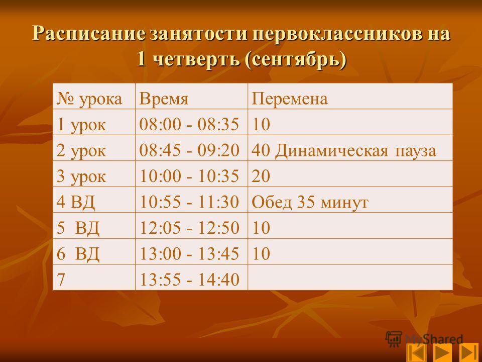 Расписание занятости первоклассников на 1 четверть (сентябрь) урокаВремяПеремена 1 урок08:00 - 08:3510 2 урок08:45 - 09:2040 Динамическая пауза 3 урок10:00 - 10:3520 4 ВД10:55 - 11:30Обед 35 минут 5 ВД12:05 - 12:5010 6 ВД13:00 - 13:4510 713:55 - 14:4