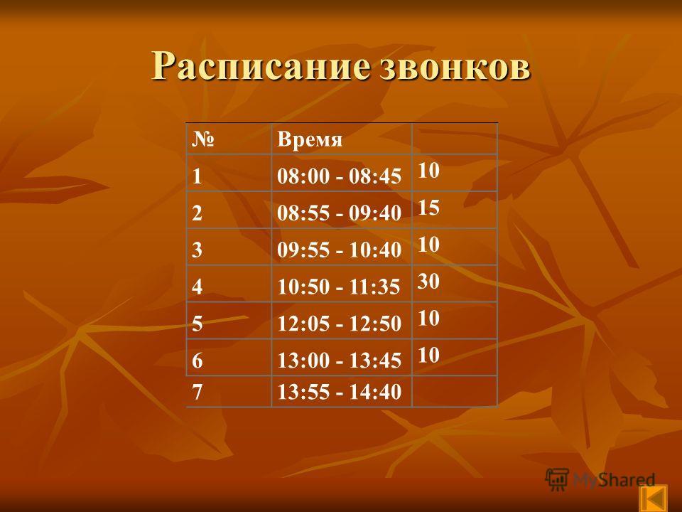Расписание звонков Время 108:00 - 08:45 10 208:55 - 09:40 15 309:55 - 10:40 10 410:50 - 11:35 30 512:05 - 12:50 10 613:00 - 13:45 10 713:55 - 14:40