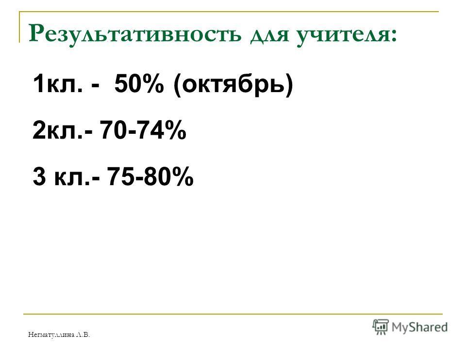 Негматуллина Л.В. Результативность для учителя: 1кл. - 50% (октябрь) 2кл.- 70-74% 3 кл.- 75-80%