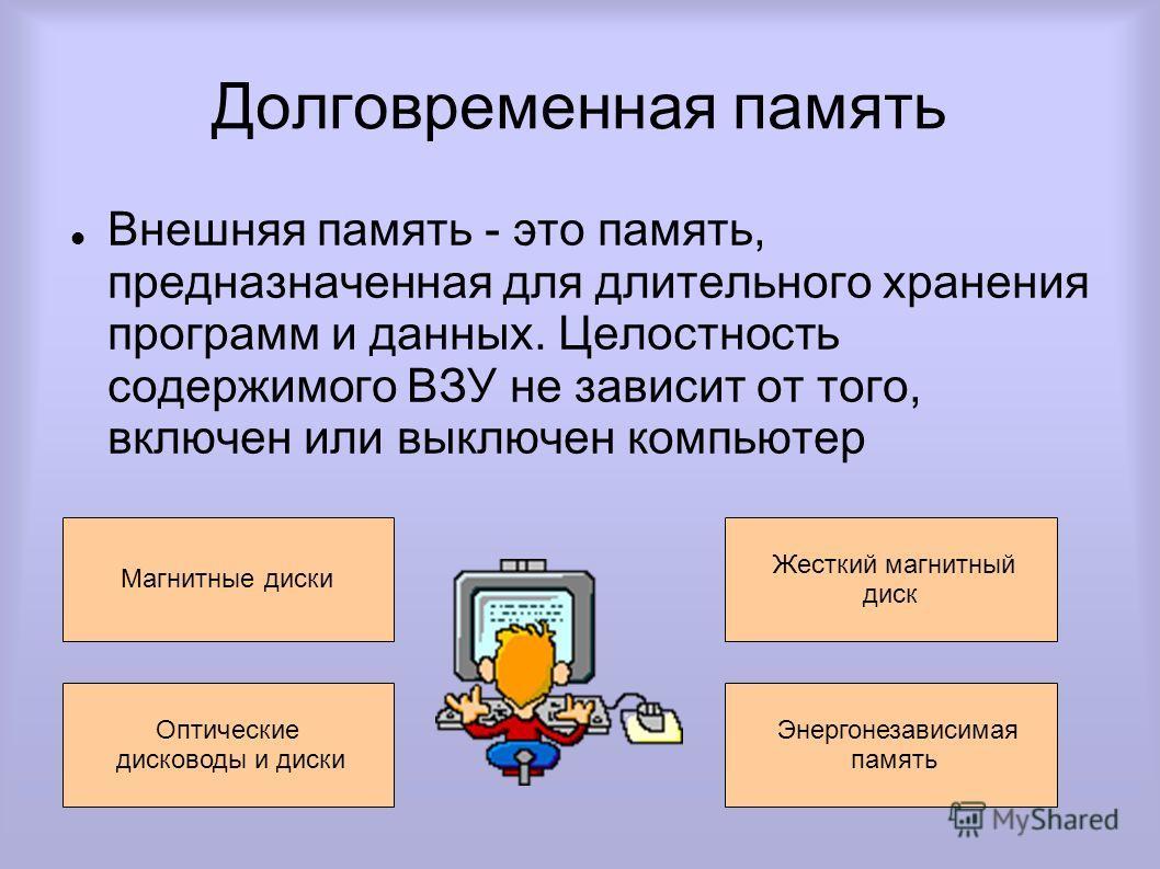 Долговременная память Внешняя память - это память, предназначенная для длительного хранения программ и данных. Целостность содержимого ВЗУ не зависит от того, включен или выключен компьютер Магнитные диски Оптические дисководы и диски Жесткий магнитн