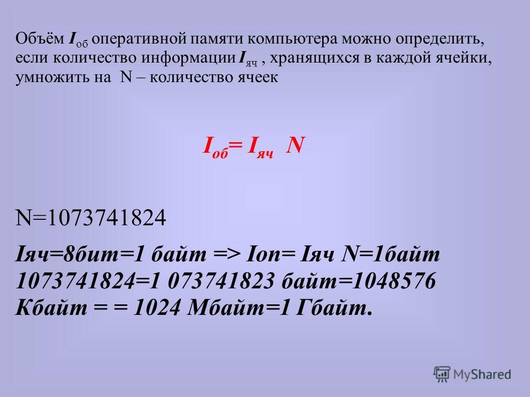 Объём I об оперативной памяти компьютера можно определить, если количество информации I яч, хранящихся в каждой ячейки, умножить на N – количество ячеек I об = I яч N N=1073741824 Iяч=8бит=1 байт => Iоп= Iяч N=1байт 1073741824=1 073741823 байт=104857