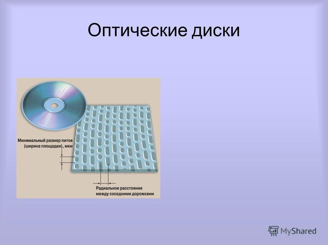 Оптические диски