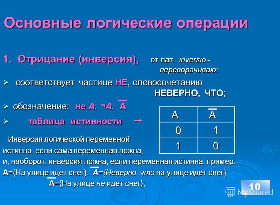 Основные логические операции 1. Отрицание (инверсия), от лат. inversio - переворачиваю: соответствует частице НЕ, словосочетанию НЕВЕРНО, ЧТО; соответствует частице НЕ, словосочетанию НЕВЕРНО, ЧТО; обозначение: не А, ¬А, А обозначение: не А, ¬А, А та