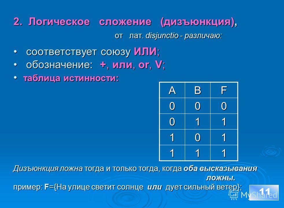 11 2. Логическое сложение (дизъюнкция), от лат. disjunctio - различаю: соответствует союзу ИЛИ; обозначение: +, или, or, V; таблица истинности: Дизъюнкция ложна тогда и только тогда, когда оба высказывания ложны. пример: F={Ha улице светит солнце или