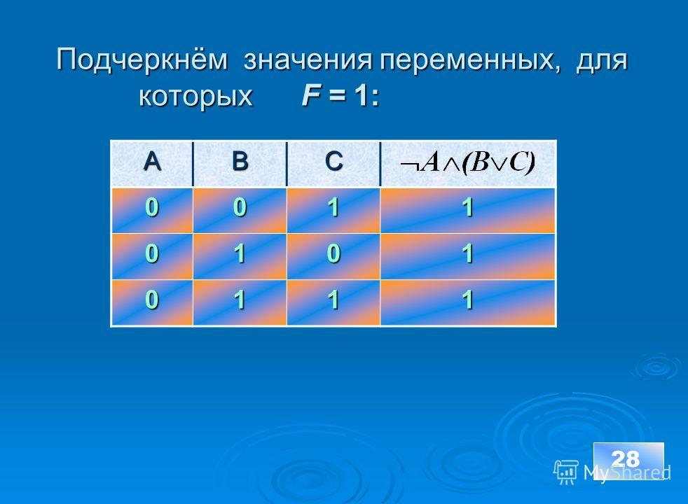 28 Подчеркнём значения переменных, для которых F = 1: ABC0011 0101 0111