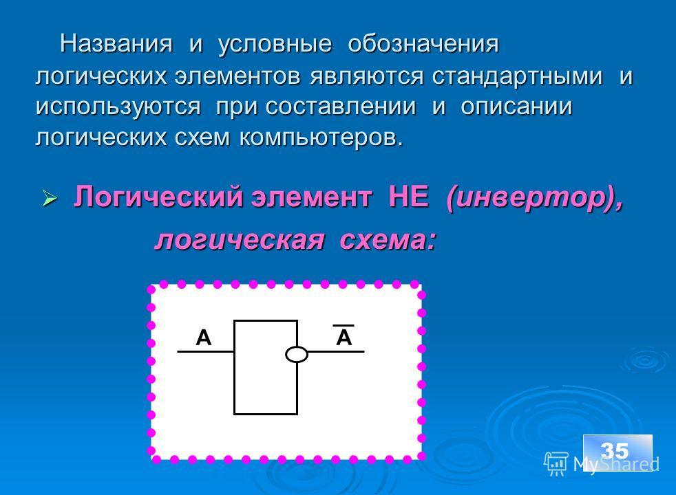Названия и условные обозначения логических элементов являются стандартными и используются при составлении и описании логических схем компьютеров. Названия и условные обозначения логических элементов являются стандартными и используются при составлени