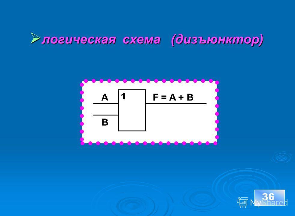 логическая схема (дизъюнктор) логическая схема (дизъюнктор) 36 А В 1 F = A + B