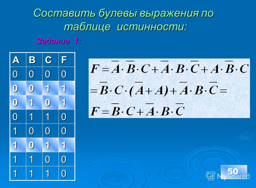 Составить булевы выражения по таблицe истинности: Задание 1: Составить булевы выражения по таблицe истинности: Задание 1: 50ABCF0000 0011 0101 0110 1000 1011 1100 1110