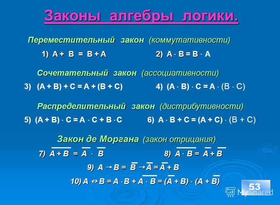 Законы алгебры логики. Переместительный закон (коммутативности) Переместительный закон (коммутативности) 1) A + B = B + A 2) A B = B 1) A + B = B + A 2) A B = B A Сочетательный закон (ассоциативности) 3) (A + B) + C = A + (B + C) 4) (A B) C = A (B C)