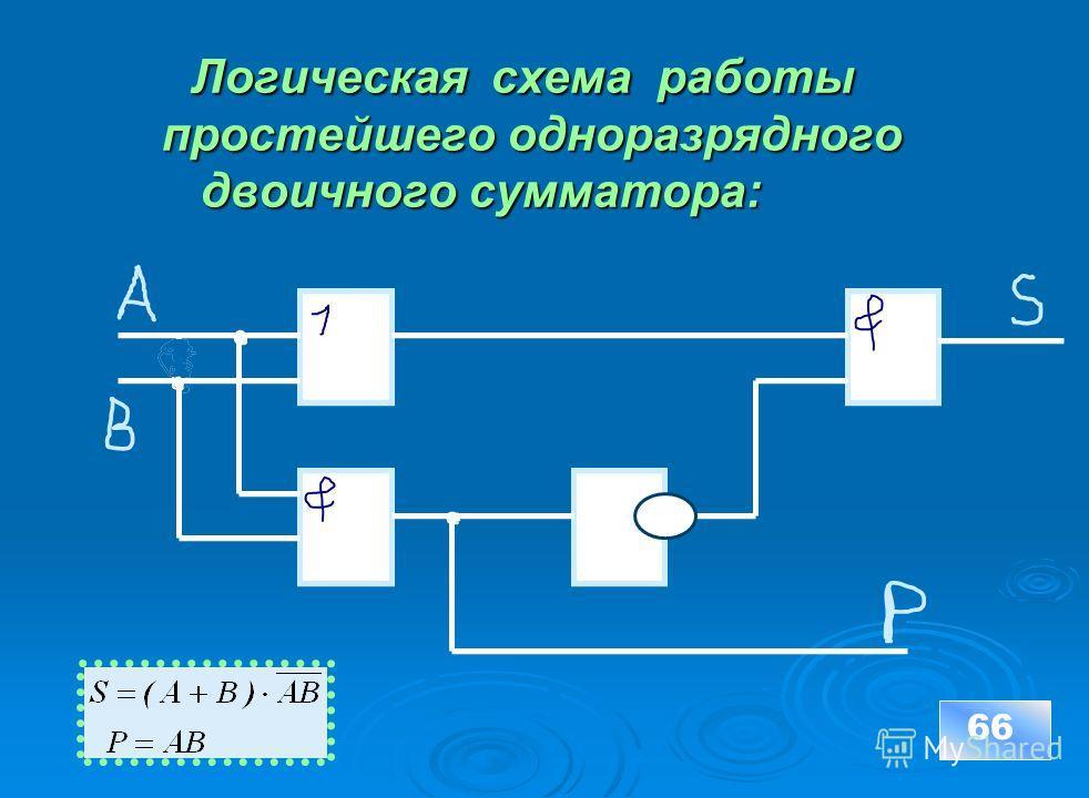 Логическая схема работы простейшего одноразрядного двоичного сумматора: Логическая схема работы простейшего одноразрядного двоичного сумматора: 66