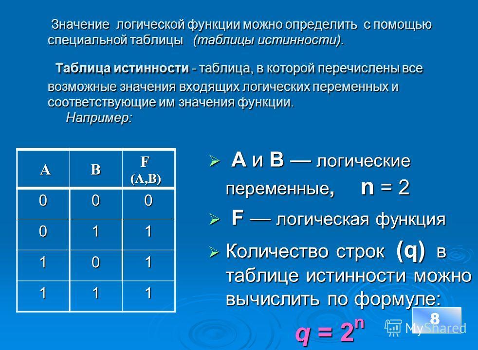 Значение логической функции можно определить с помощью специальной таблицы (таблицы истинности). Таблица истинности - таблица, в которой перечислены все возможные значения входящих логических переменных и соответствующие им значения функции. Например